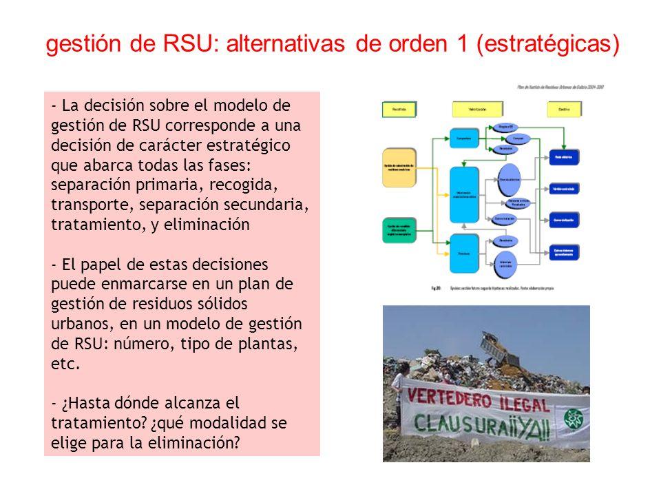 gestión de RSU: alternativas de orden 1 (estratégicas)