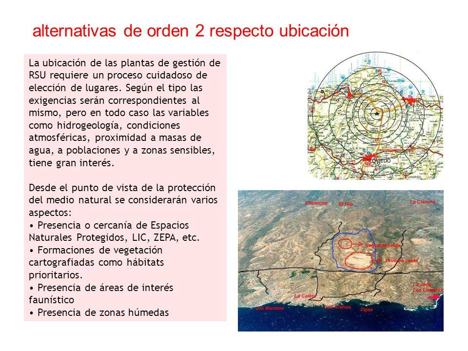 alternativas de orden 2 respecto ubicación