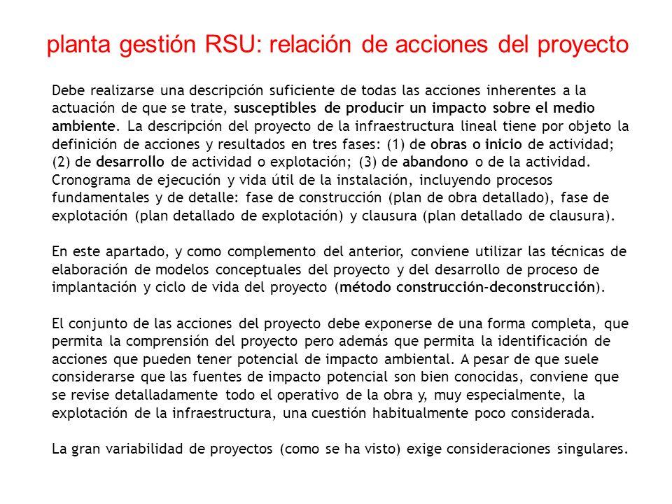 planta gestión RSU: relación de acciones del proyecto