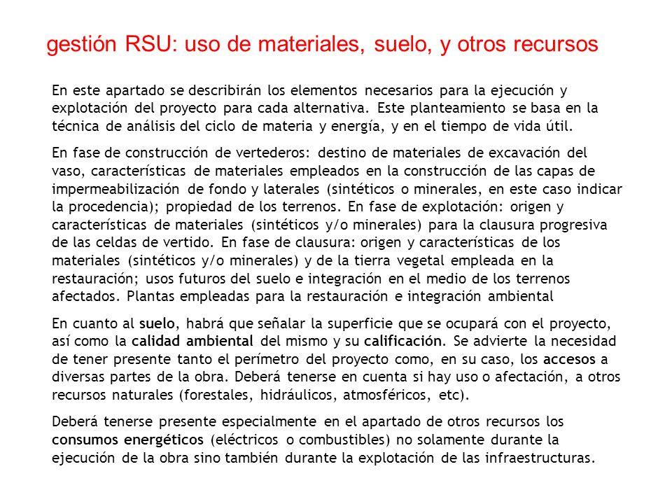 gestión RSU: uso de materiales, suelo, y otros recursos