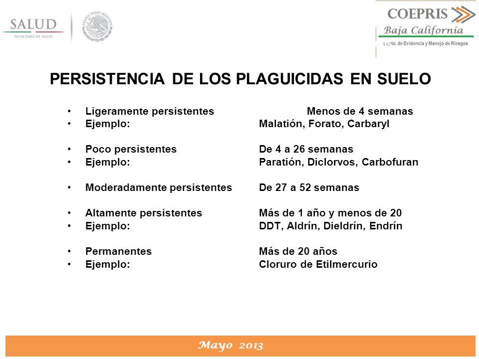 PERSISTENCIA DE LOS PLAGUICIDAS EN SUELO