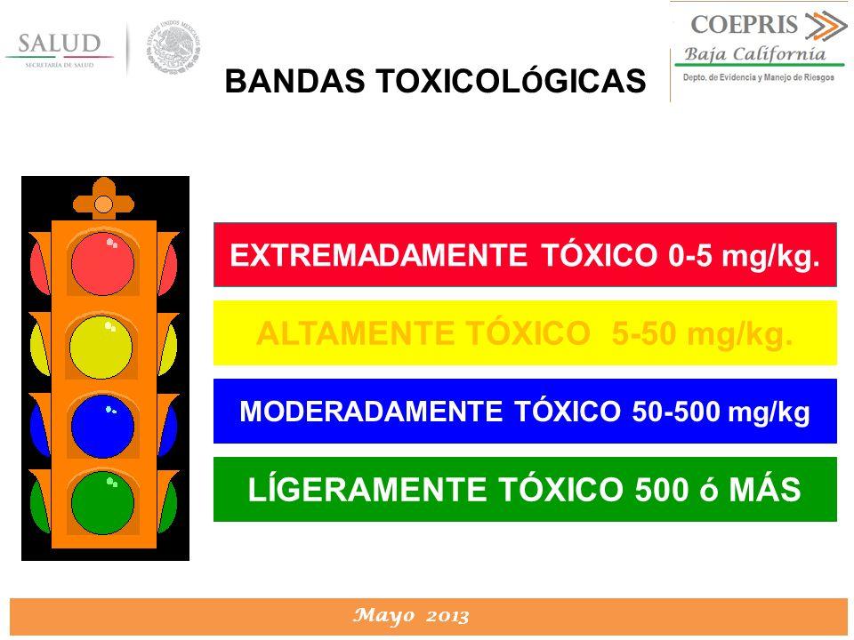 ALTAMENTE TÓXICO 5-50 mg/kg.