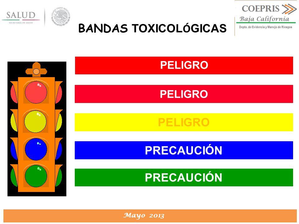 BANDAS TOXICOLÓGICAS PELIGRO PELIGRO PELIGRO PRECAUCIÓN PRECAUCIÓN