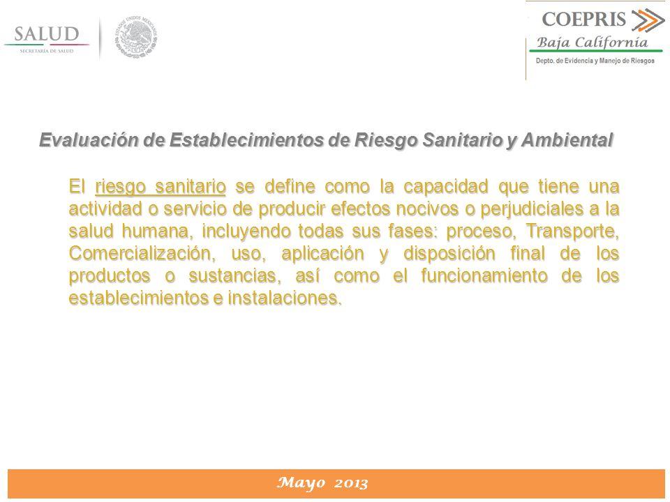 Evaluación de Establecimientos de Riesgo Sanitario y Ambiental