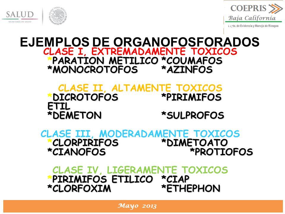 EJEMPLOS DE ORGANOFOSFORADOS