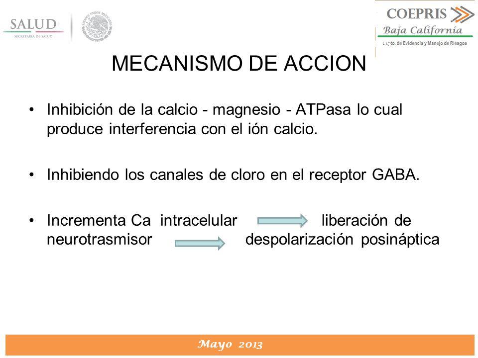 MECANISMO DE ACCION Inhibición de la calcio - magnesio - ATPasa lo cual produce interferencia con el ión calcio.