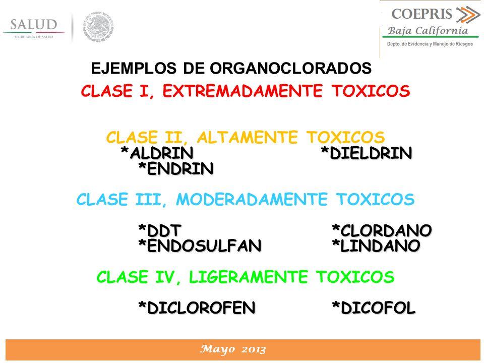 EJEMPLOS DE ORGANOCLORADOS CLASE I, EXTREMADAMENTE TOXICOS
