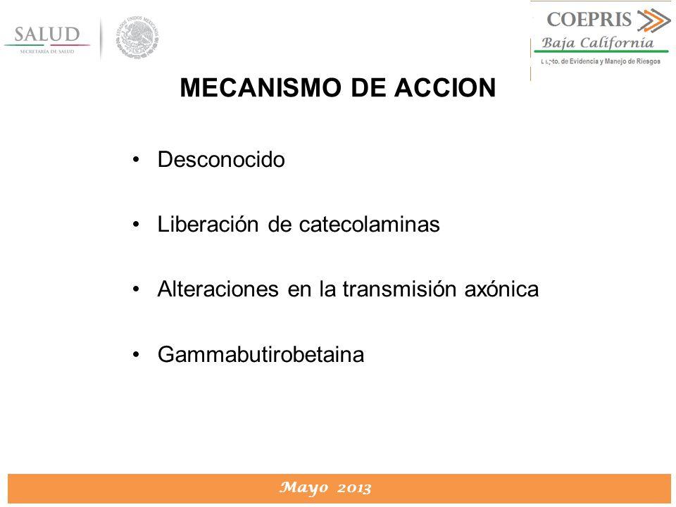 MECANISMO DE ACCION Desconocido Liberación de catecolaminas