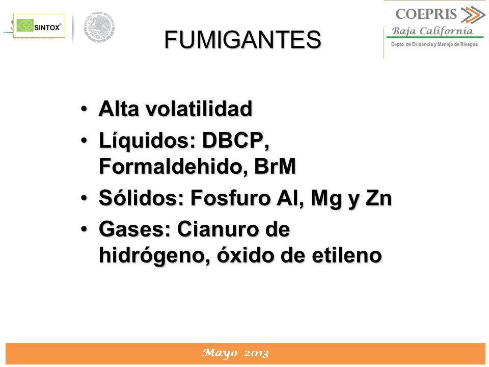 FUMIGANTES Alta volatilidad Líquidos: DBCP, Formaldehido, BrM