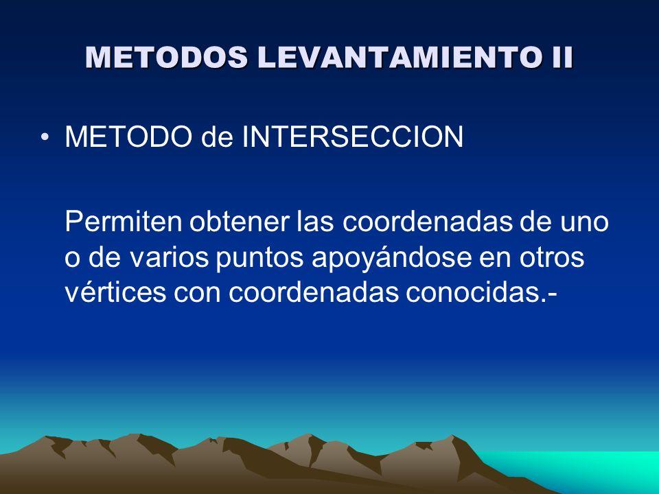 METODOS LEVANTAMIENTO II