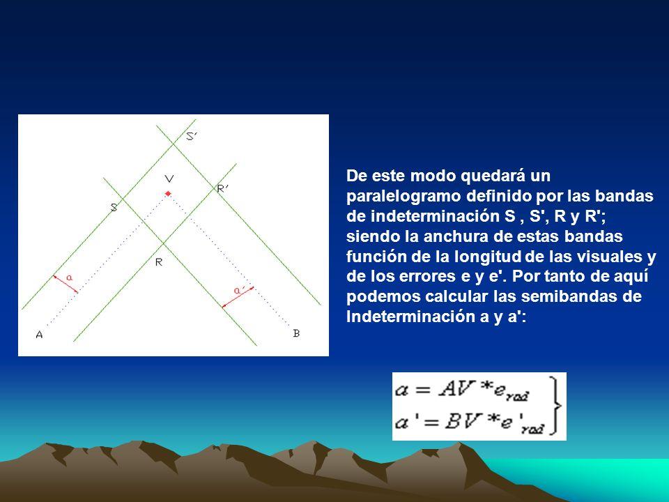 De este modo quedará un paralelogramo definido por las bandas de indeterminación S , S , R y R ; siendo la anchura de estas bandas función de la longitud de las visuales y de los errores e y e .