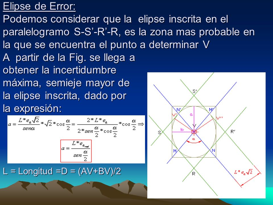 Elipse de Error: Podemos considerar que la elipse inscrita en el paralelogramo S-S'-R'-R, es la zona mas probable en la que se encuentra el punto a determinar V A partir de la Fig.