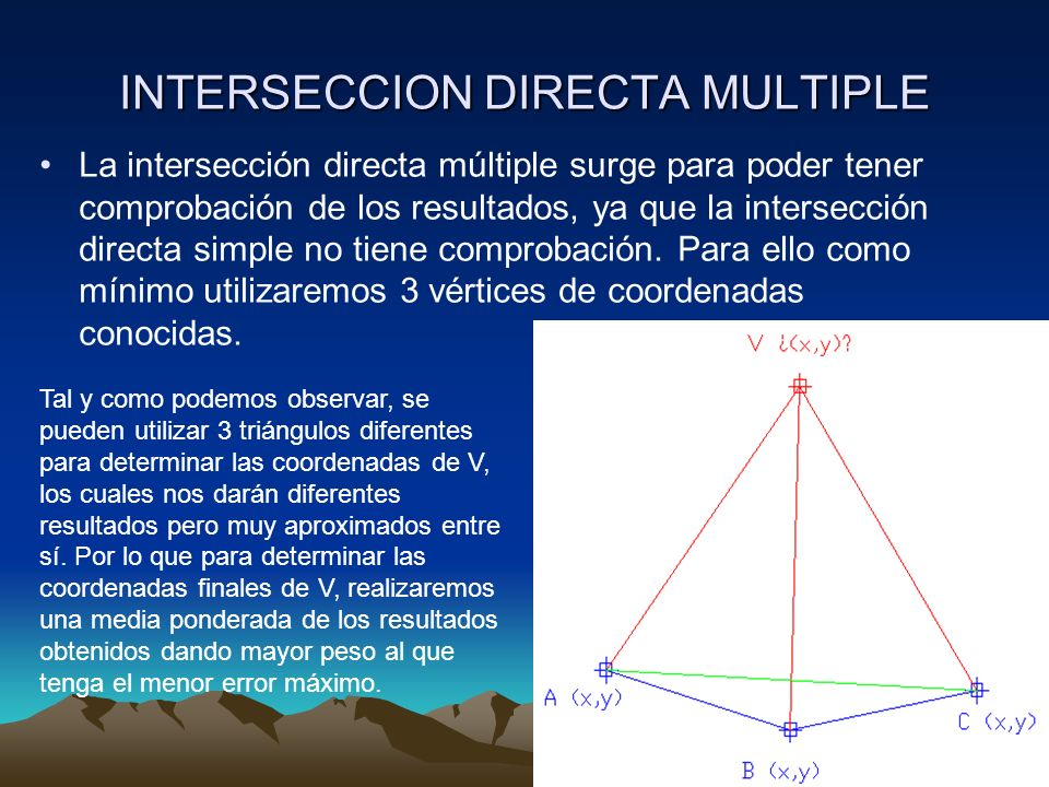 INTERSECCION DIRECTA MULTIPLE