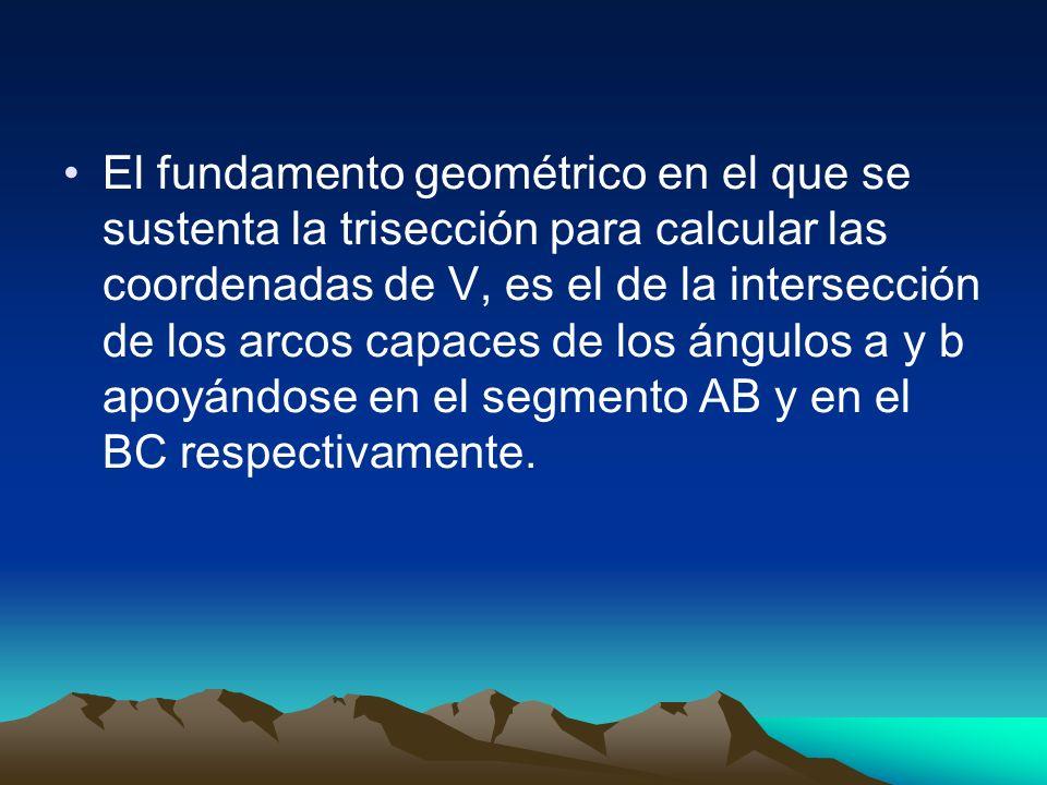 El fundamento geométrico en el que se sustenta la trisección para calcular las coordenadas de V, es el de la intersección de los arcos capaces de los ángulos a y b apoyándose en el segmento AB y en el BC respectivamente.