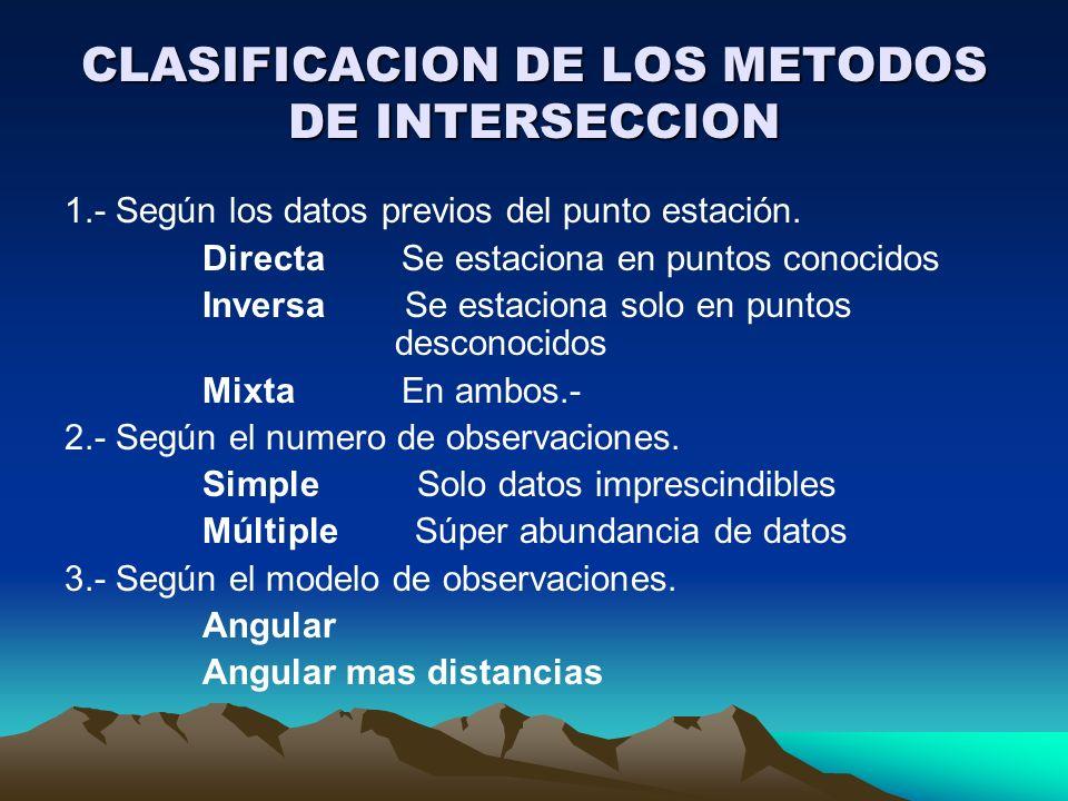 CLASIFICACION DE LOS METODOS DE INTERSECCION