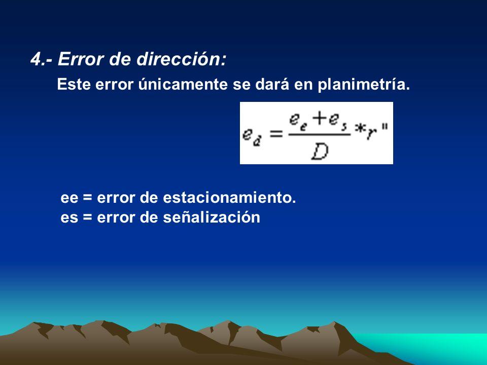 4.- Error de dirección: Este error únicamente se dará en planimetría.