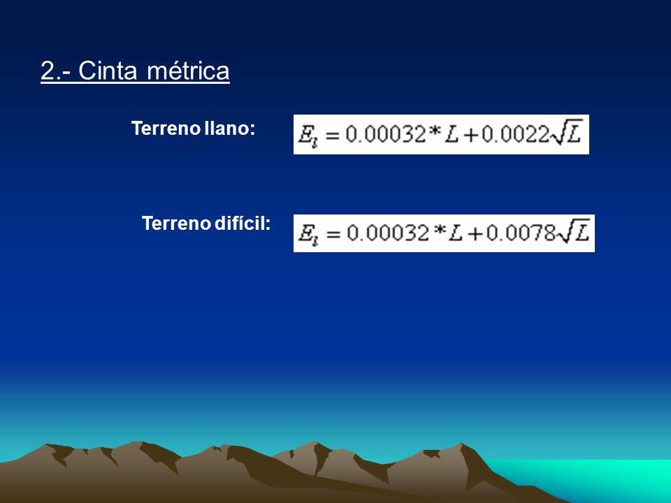 2.- Cinta métrica Terreno llano: Terreno difícil: