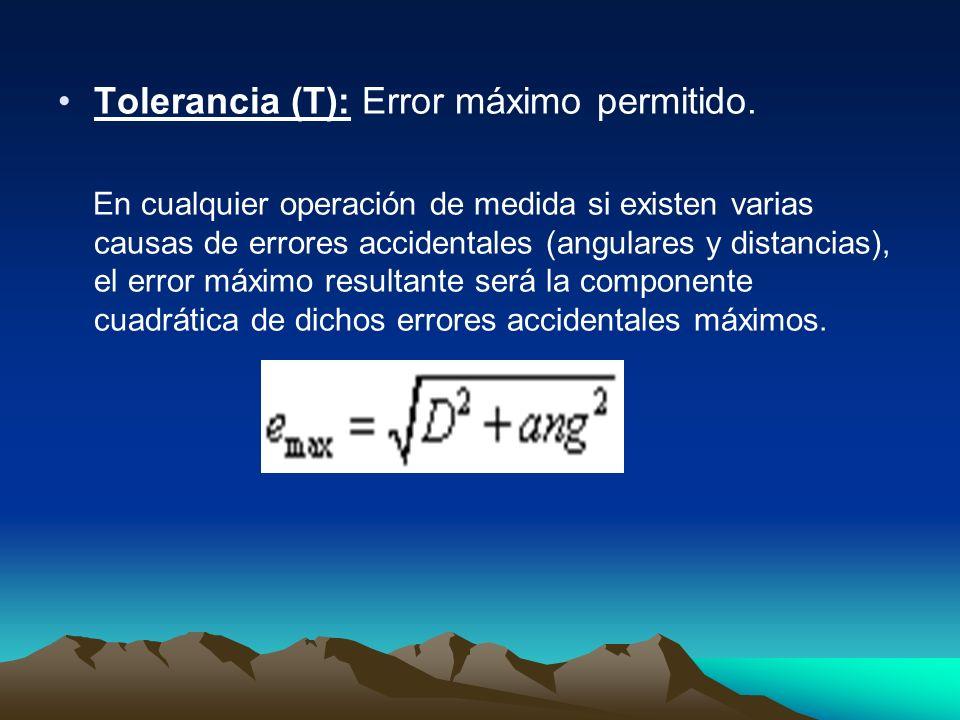 Tolerancia (T): Error máximo permitido.