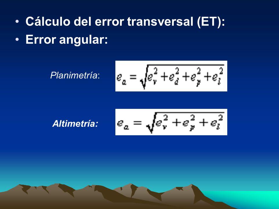 Cálculo del error transversal (ET): Error angular: