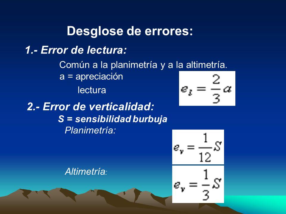 2.- Error de verticalidad: