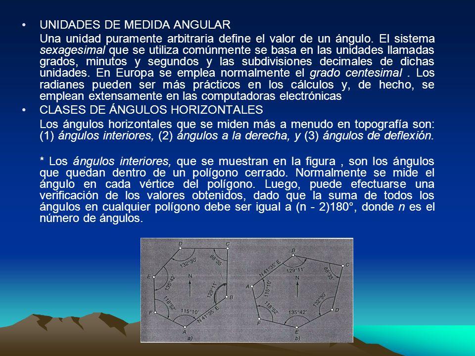 UNIDADES DE MEDIDA ANGULAR