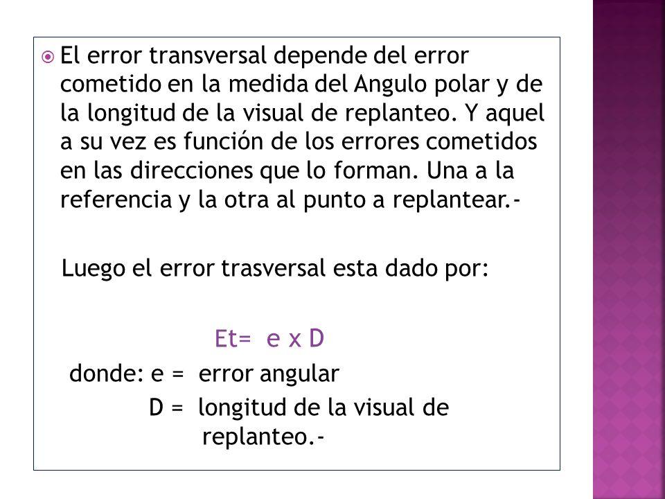 El error transversal depende del error cometido en la medida del Angulo polar y de la longitud de la visual de replanteo. Y aquel a su vez es función de los errores cometidos en las direcciones que lo forman. Una a la referencia y la otra al punto a replantear.-