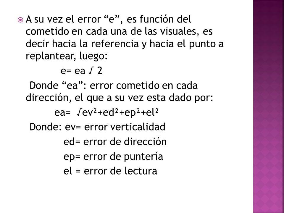 A su vez el error e , es función del cometido en cada una de las visuales, es decir hacia la referencia y hacia el punto a replantear, luego: