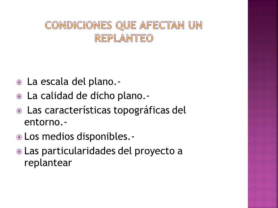 Condiciones que afectan un replanteo
