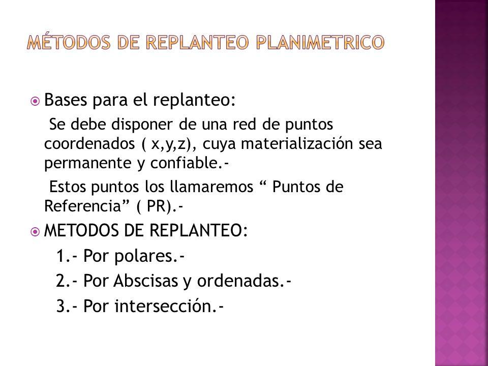 Métodos de replanteo planimetrico