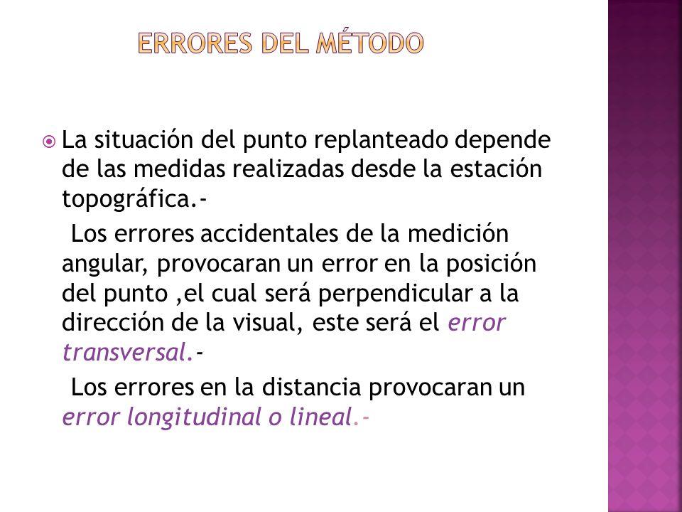 Errores del método La situación del punto replanteado depende de las medidas realizadas desde la estación topográfica.-