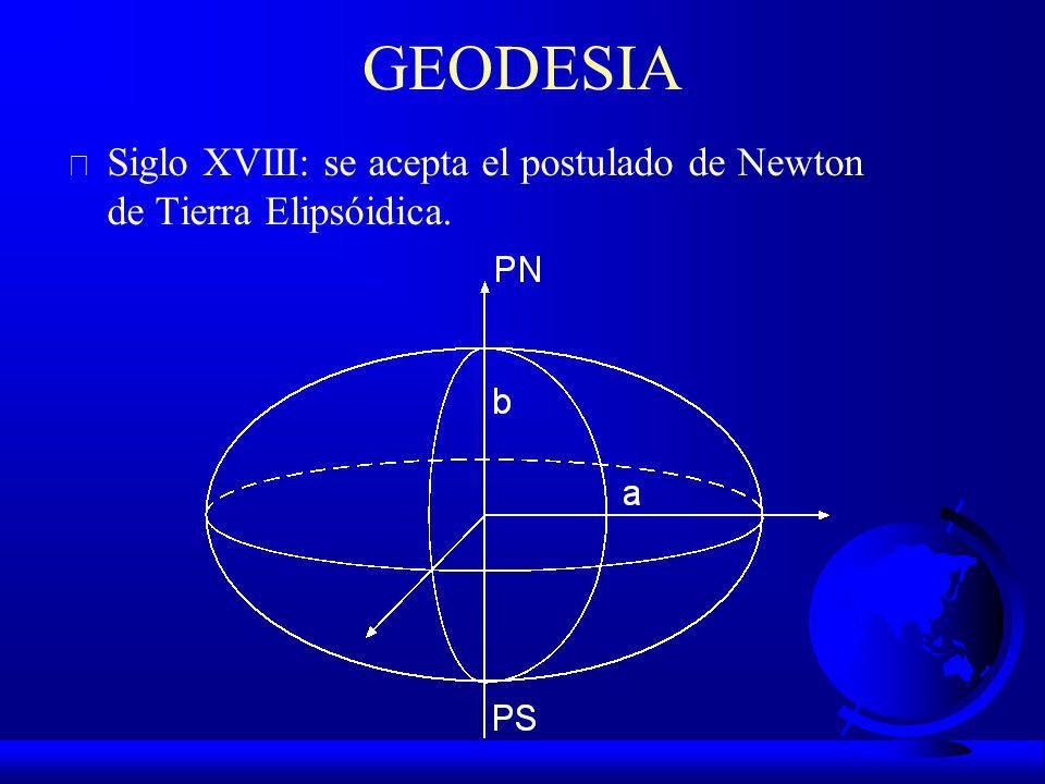 GEODESIA Siglo XVIII: se acepta el postulado de Newton de Tierra Elipsóidica.