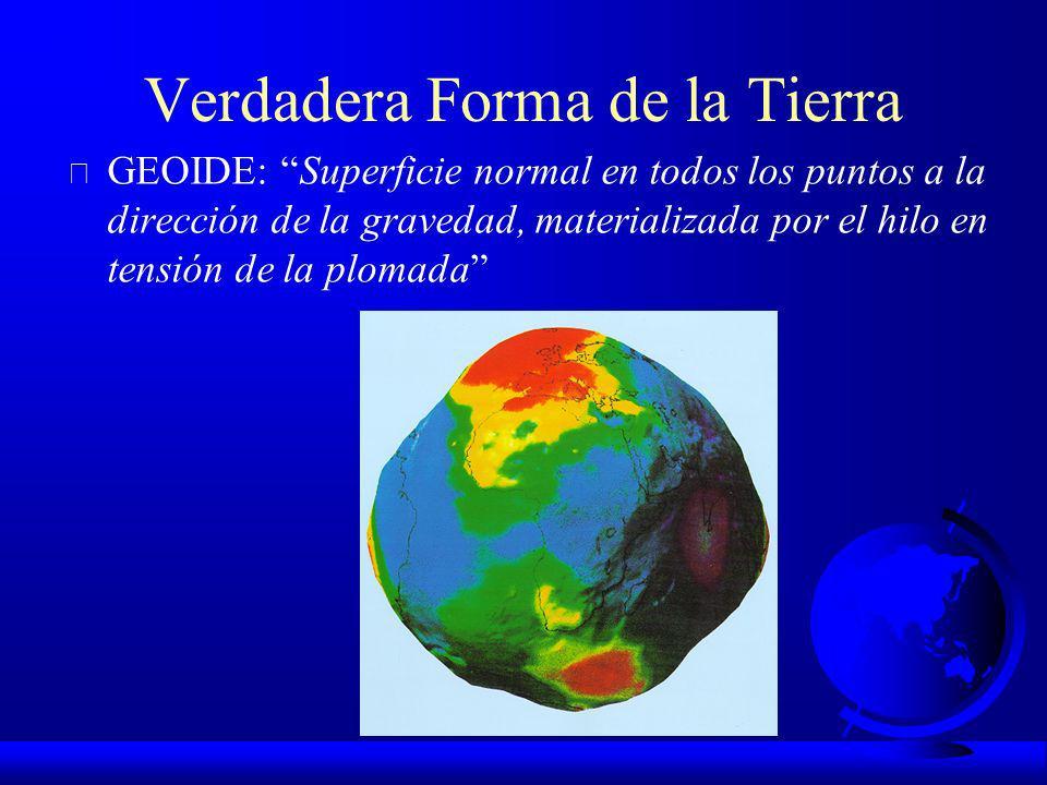 Verdadera Forma de la Tierra