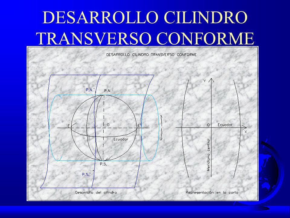 DESARROLLO CILINDRO TRANSVERSO CONFORME