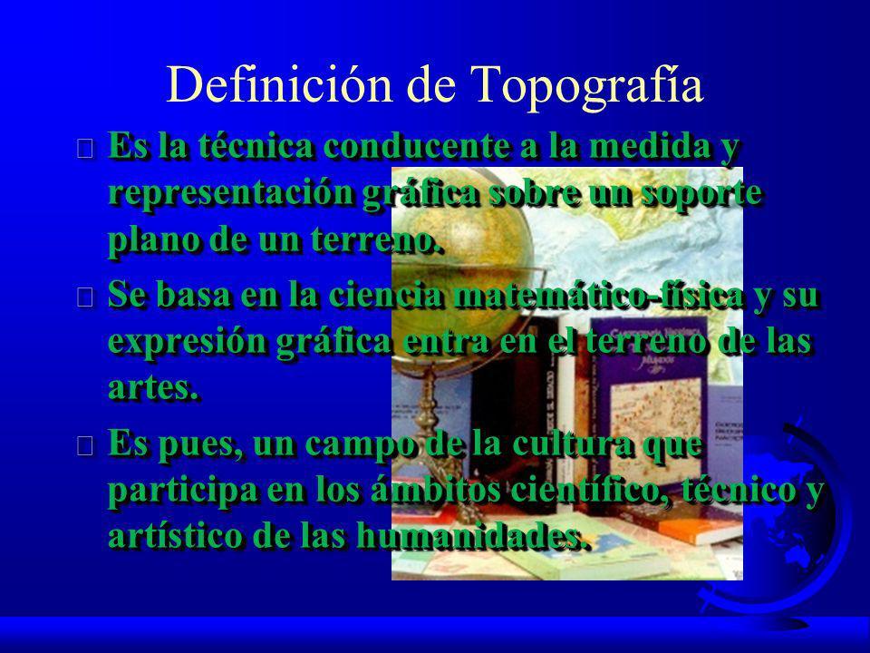 Definición de Topografía
