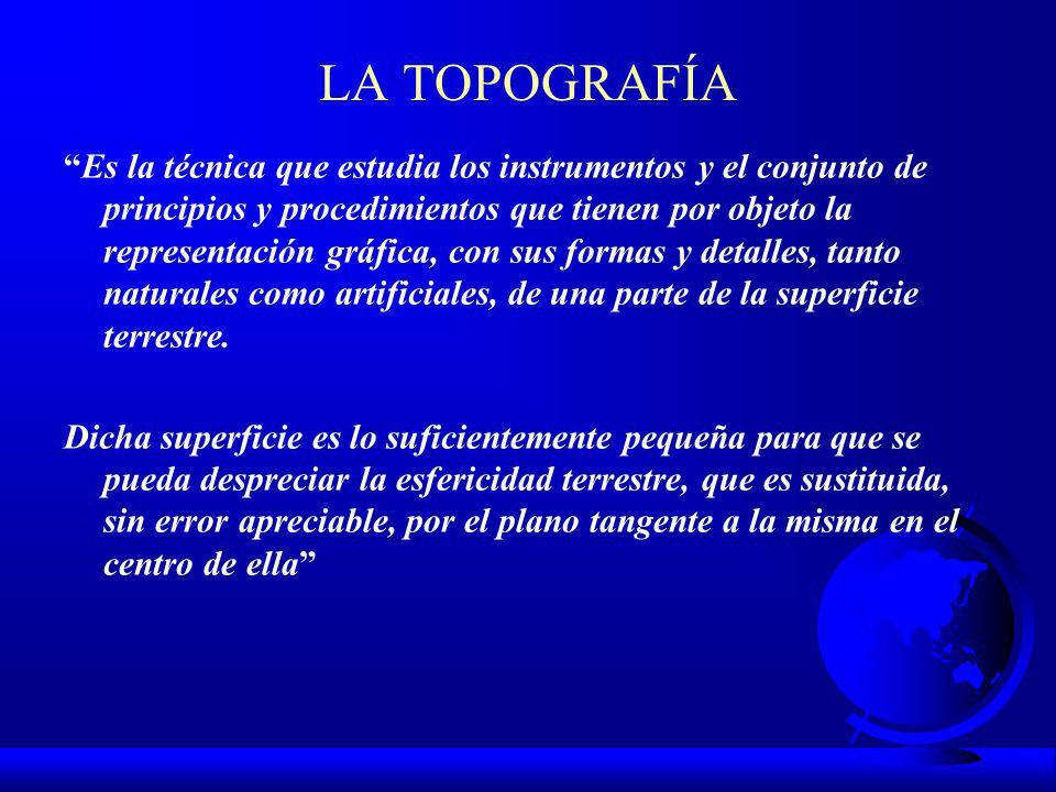 LA TOPOGRAFÍA