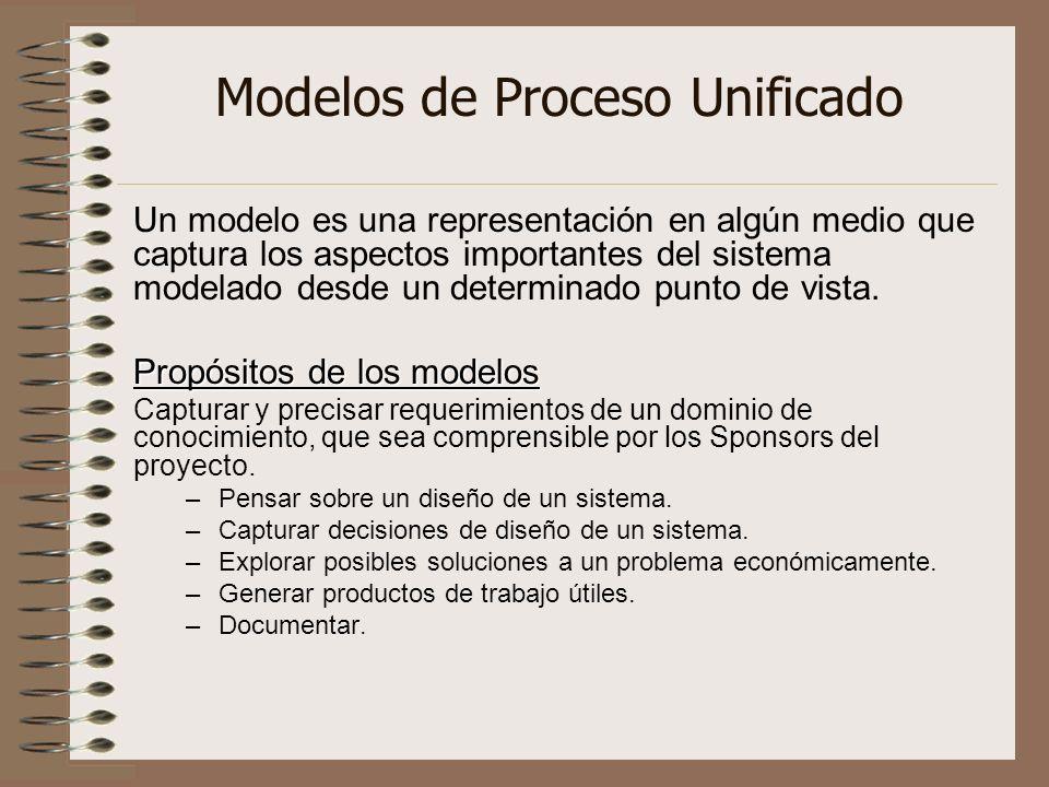 Modelos de Proceso Unificado