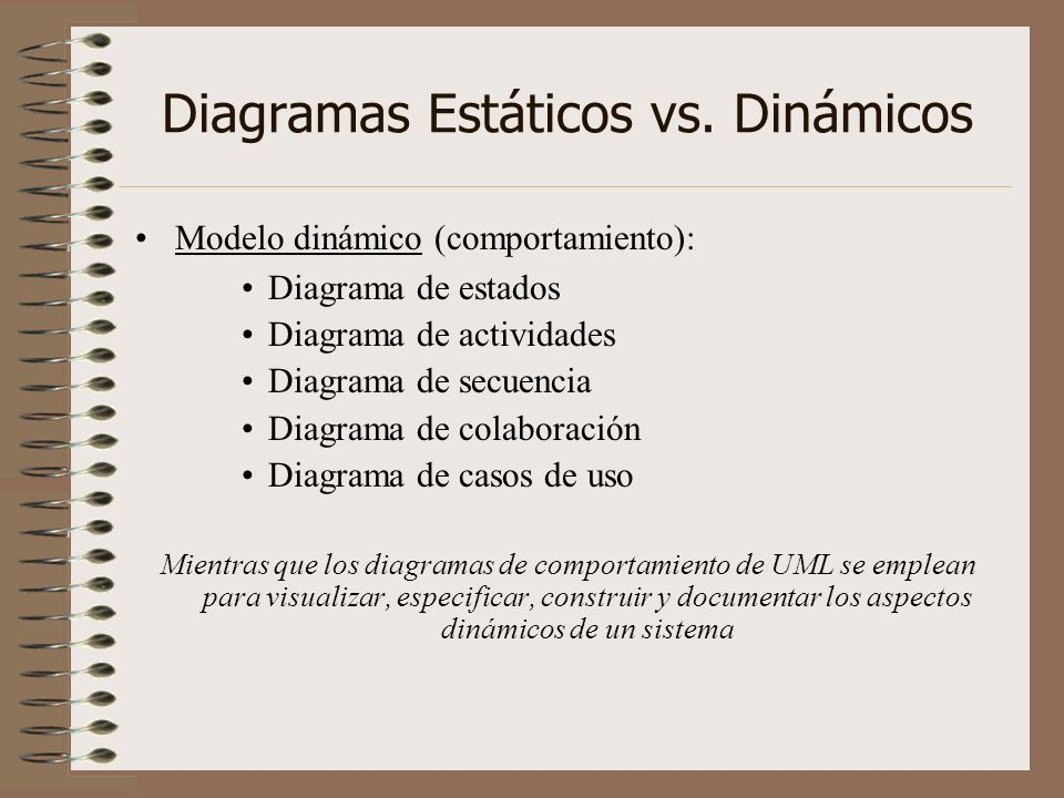Diagramas Estáticos vs. Dinámicos