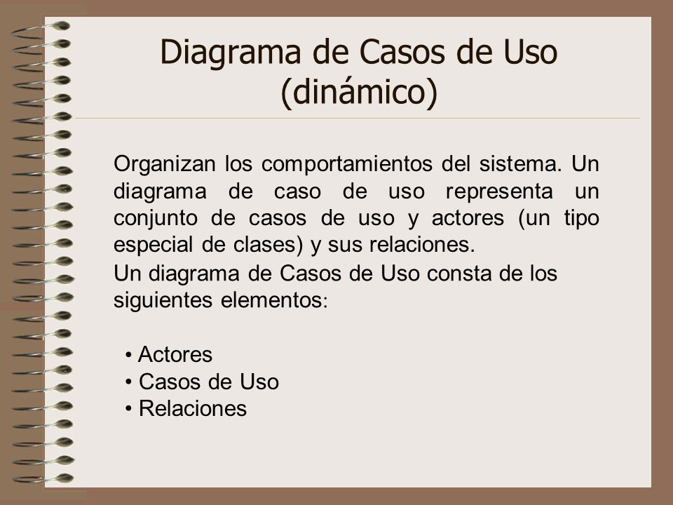 Diagrama de Casos de Uso (dinámico)