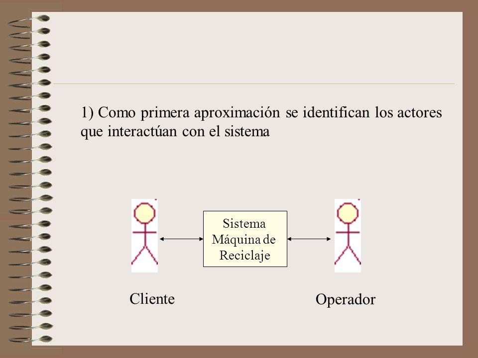 1) Como primera aproximación se identifican los actores que interactúan con el sistema