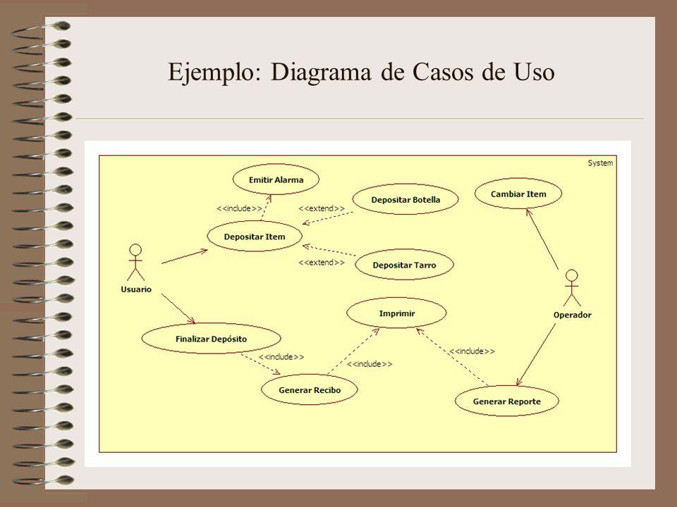 Ejemplo: Diagrama de Casos de Uso