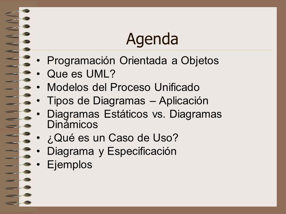 Agenda Programación Orientada a Objetos Que es UML