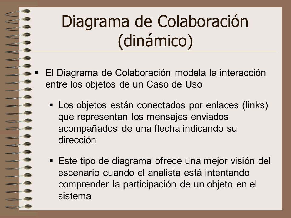 Diagrama de Colaboración (dinámico)
