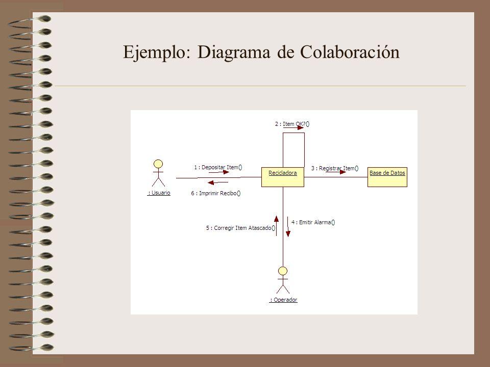 Ejemplo: Diagrama de Colaboración