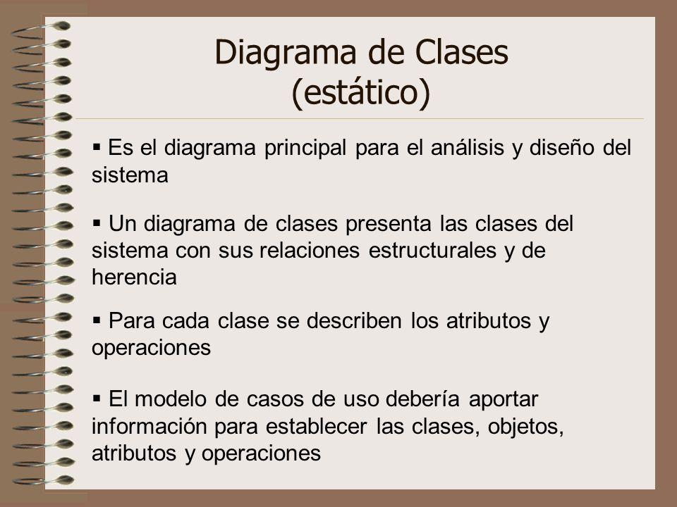 Diagrama de Clases (estático)