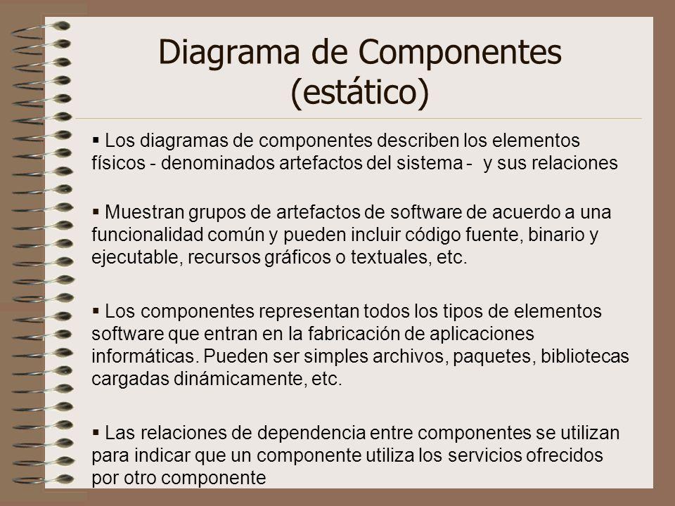 Diagrama de Componentes (estático)