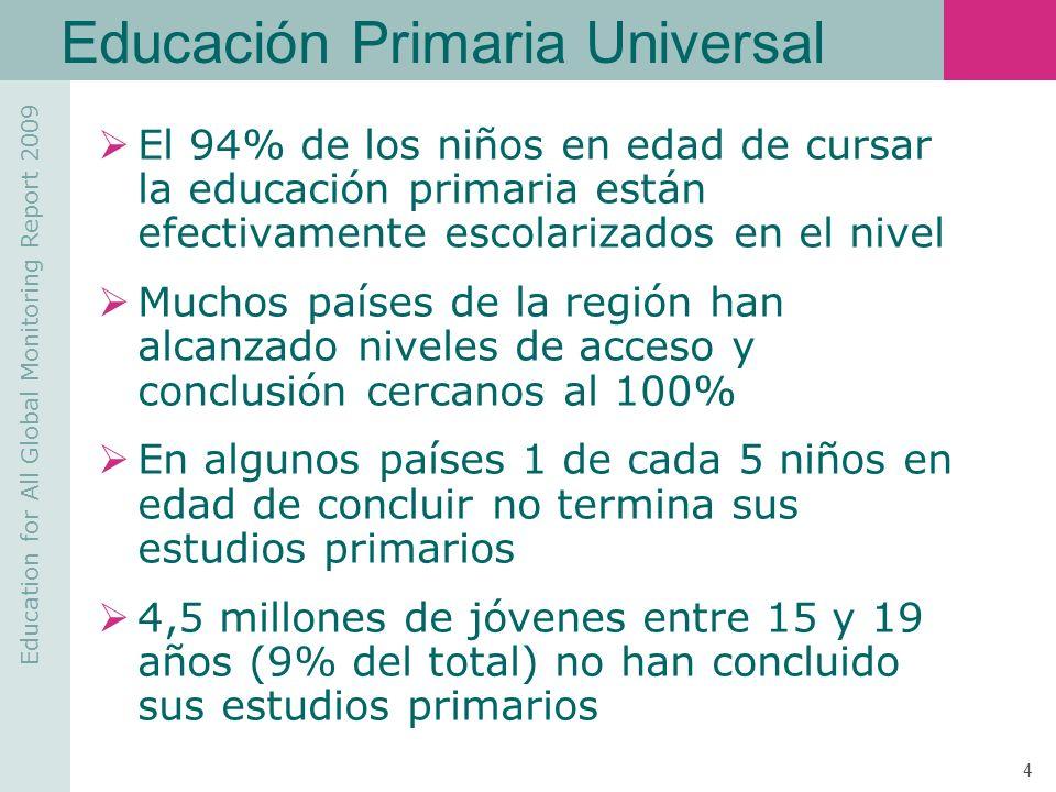 Educación Primaria Universal