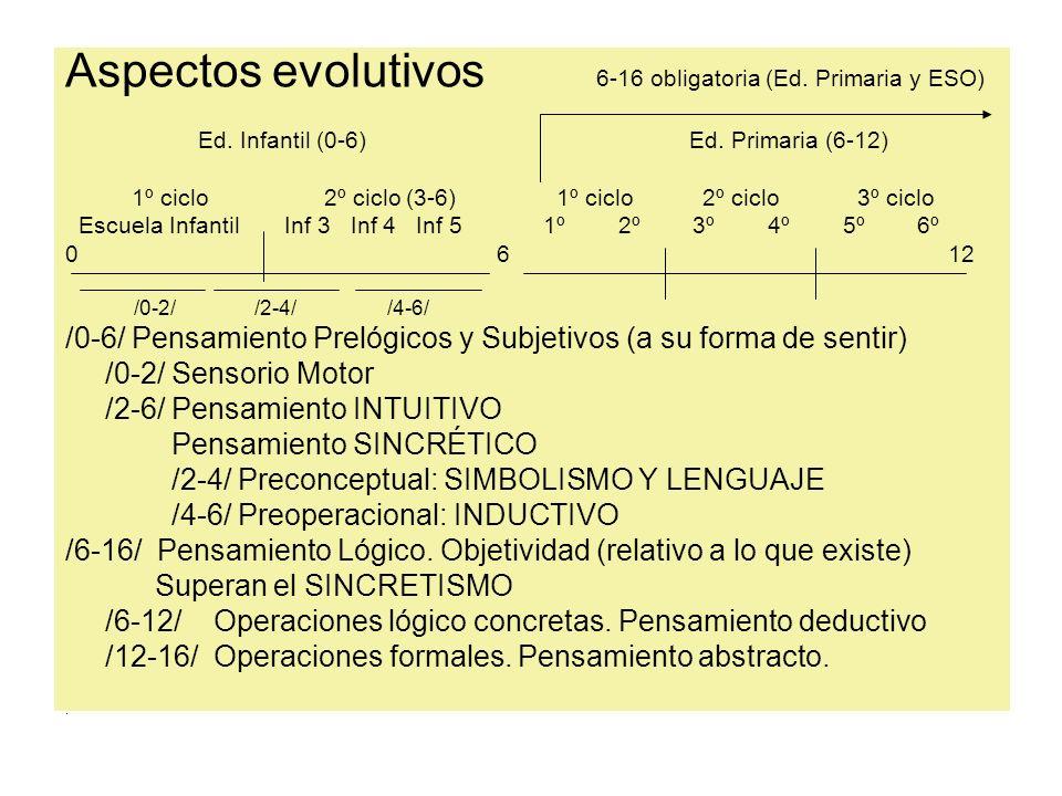 Aspectos evolutivos 6-16 obligatoria (Ed. Primaria y ESO)