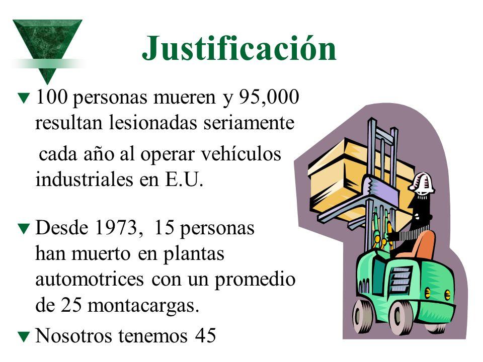 Justificación 100 personas mueren y 95,000 resultan lesionadas seriamente. cada año al operar vehículos industriales en E.U.