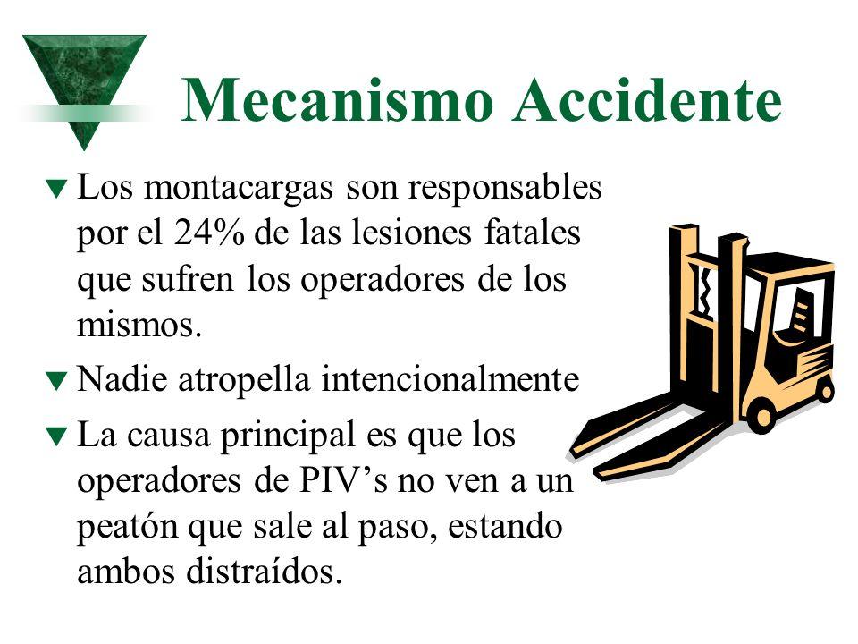 Mecanismo Accidente Los montacargas son responsables por el 24% de las lesiones fatales que sufren los operadores de los mismos.