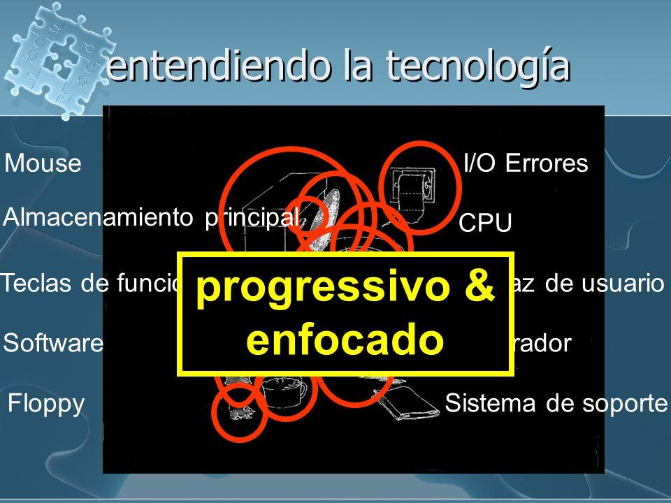 entendiendo la tecnología